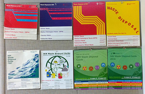 A collection of waste disposal guides