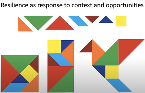 Tangrams: Colorful shapes in different sizes fit together in random patterns.