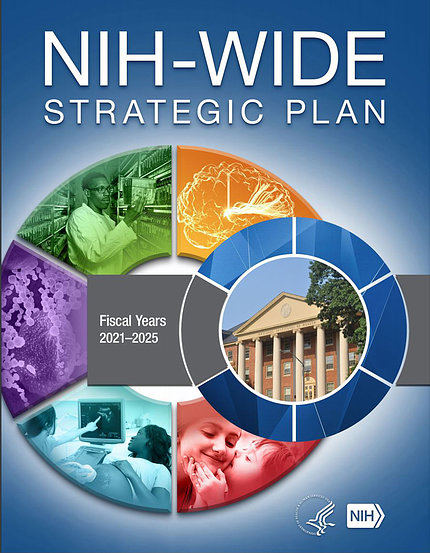 The cover of the strategic plan shows scenes of scientists, the brain and mom and baby, with an interlocking circle showing NIH's Building 1.
