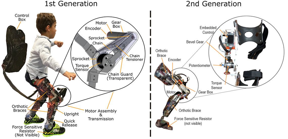 A drawing of first and second generation exoskeleton design