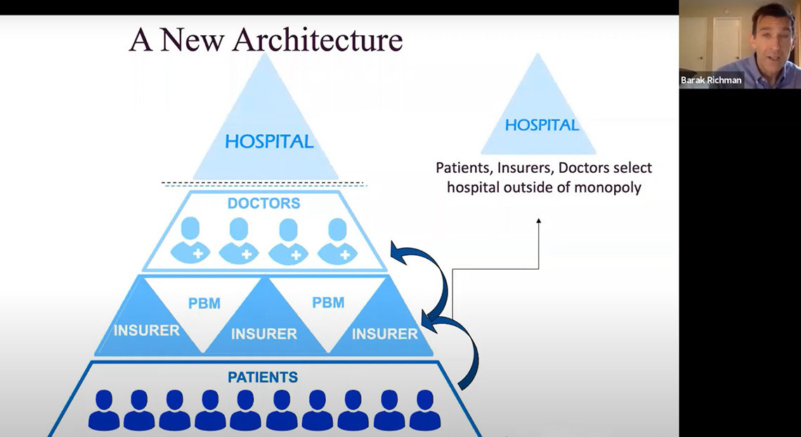A pyramid shows patients at the bottom, insurers above, doctors above and hospital at the top - with arrows showing the suggested change to this hierarchy.