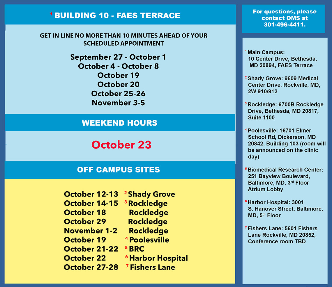 The graphic features the Foil the Flu schedule for NIH employees